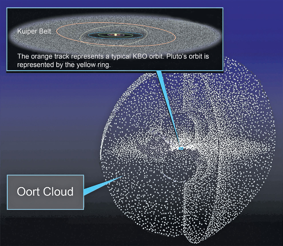 diagram of a nebula cloud - photo #28