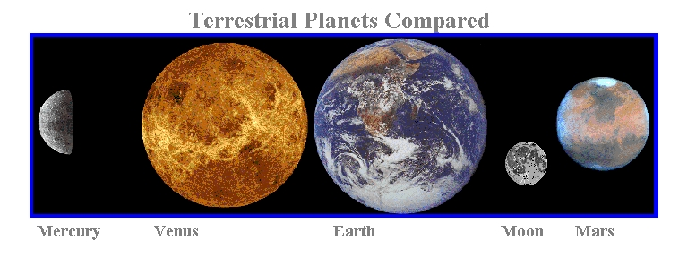 terrestrial planets have moons - photo #12